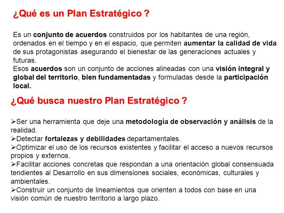 ¿Qué es un Plan Estratégico