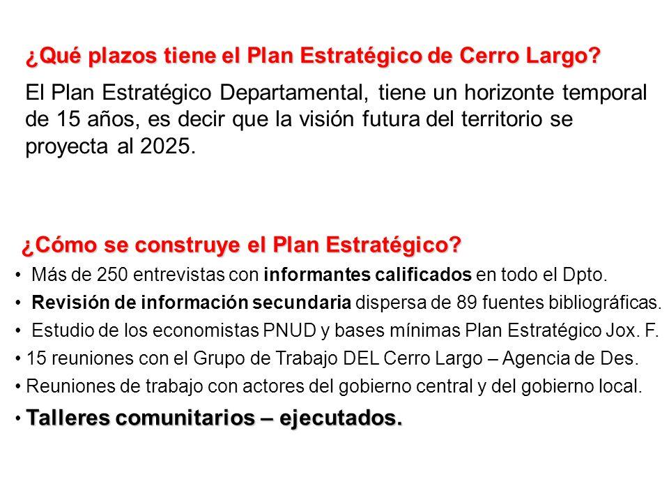¿Qué plazos tiene el Plan Estratégico de Cerro Largo