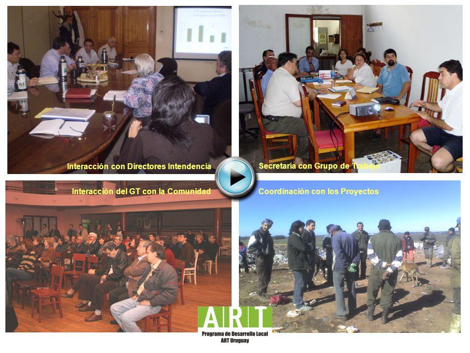 Interacción con Directores Intendencia Secretaría con Grupo de Trabajo
