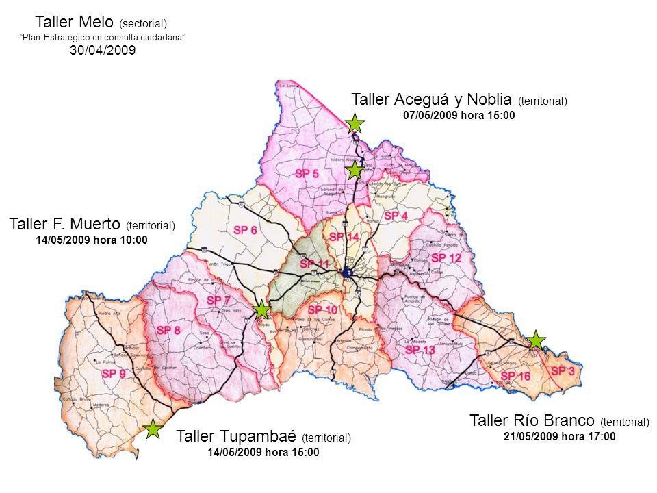 Taller Melo (sectorial)