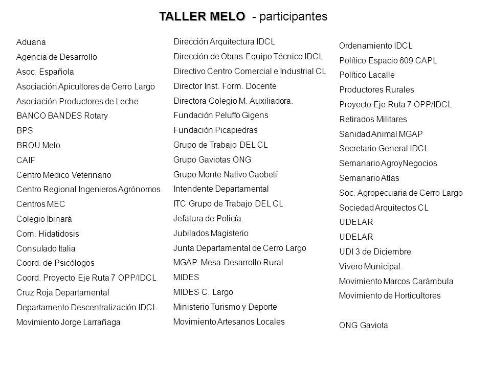 TALLER MELO - participantes