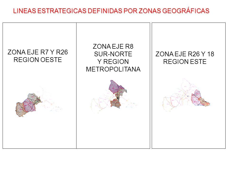 ZONA EJE R7 Y R26 REGION OESTE
