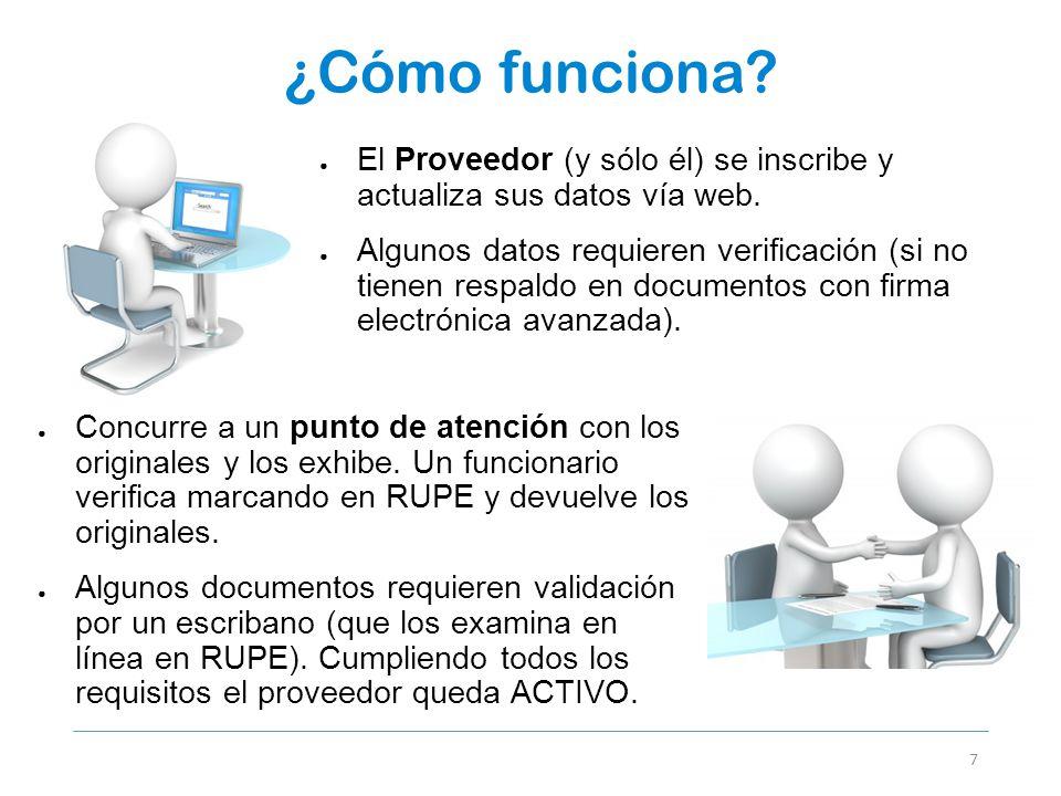 ¿Cómo funciona El Proveedor (y sólo él) se inscribe y actualiza sus datos vía web.