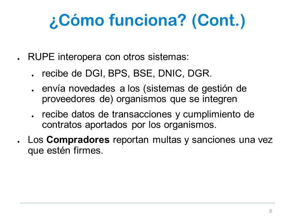 ¿Cómo funciona (Cont.) RUPE interopera con otros sistemas: