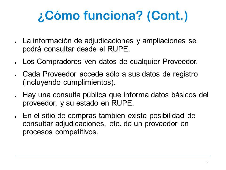 ¿Cómo funciona (Cont.) La información de adjudicaciones y ampliaciones se podrá consultar desde el RUPE.