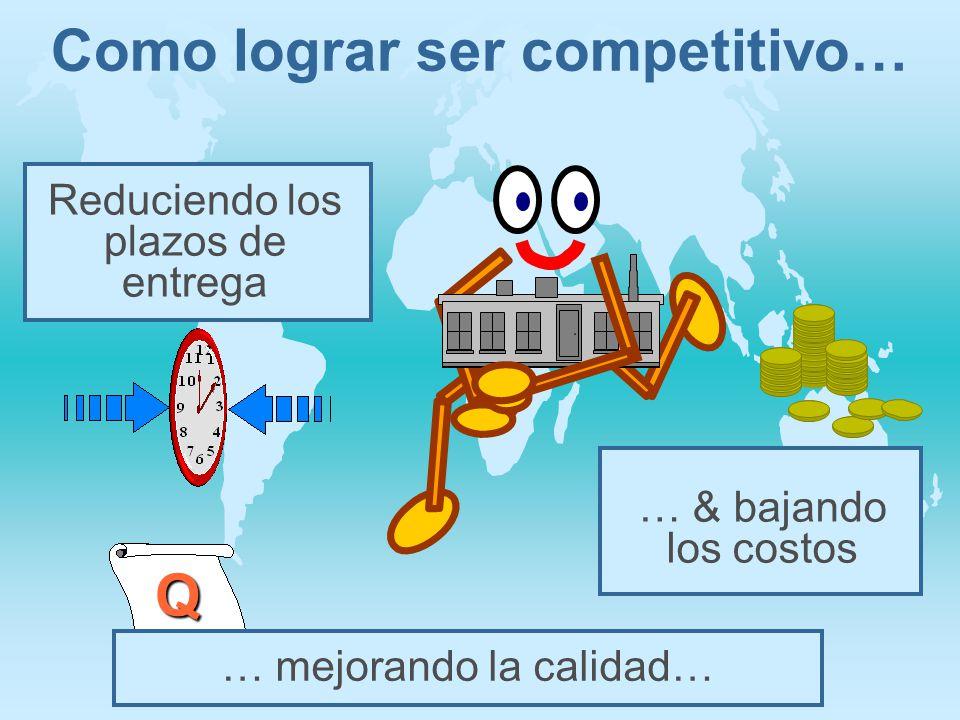 Como lograr ser competitivo…