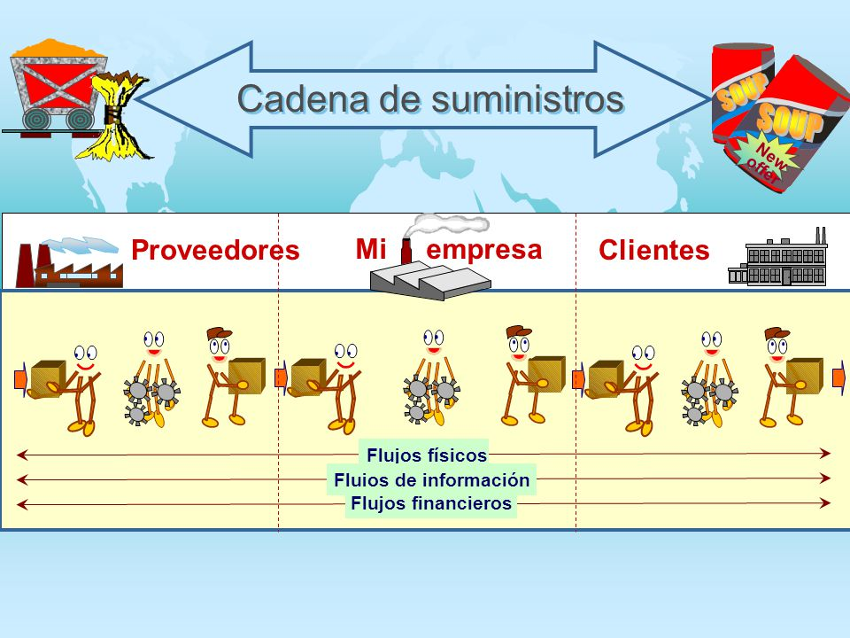 SOUP Cadena de suministros Mi empresa Proveedores Clientes