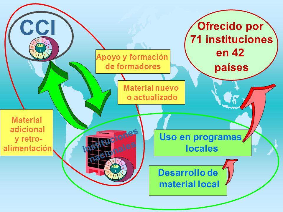 CCI Ofrecido por 71 instituciones en 42 países Instituciones
