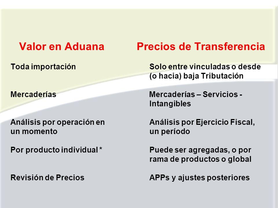 Valor en Aduana. Precios de Transferencia Toda importación