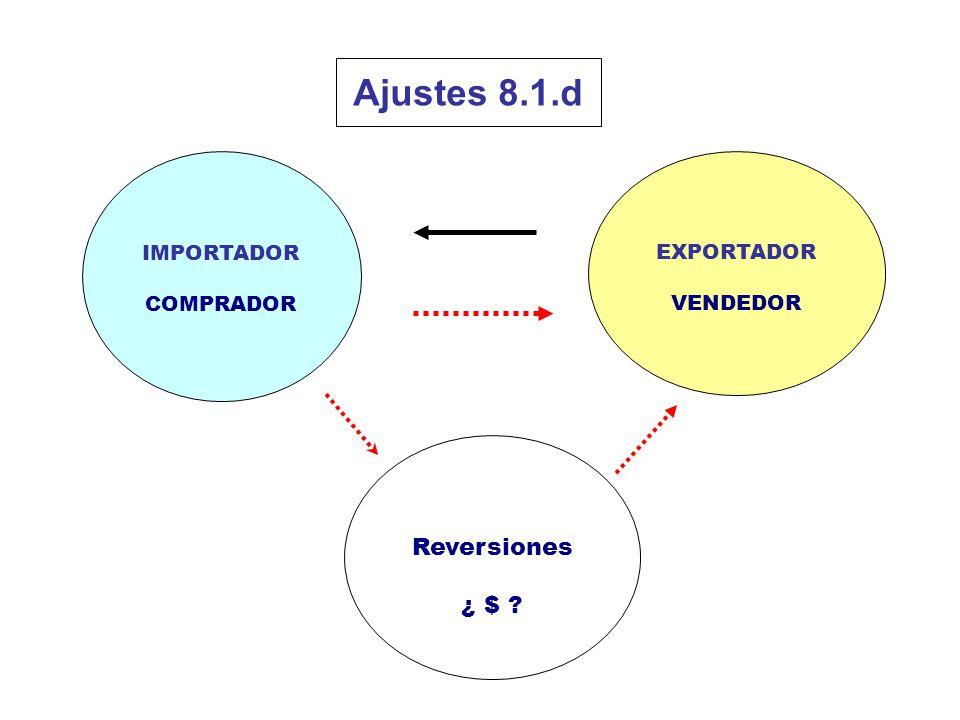 Ajustes 8.1.d Reversiones ¿ $ EXPORTADOR VENDEDOR IMPORTADOR