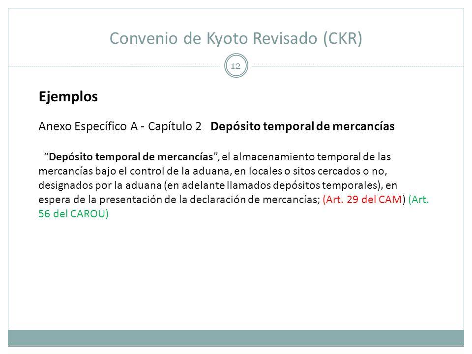 Convenio de Kyoto Revisado (CKR)