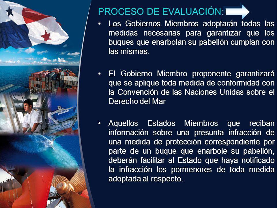 PROCESO DE EVALUACIÓN: