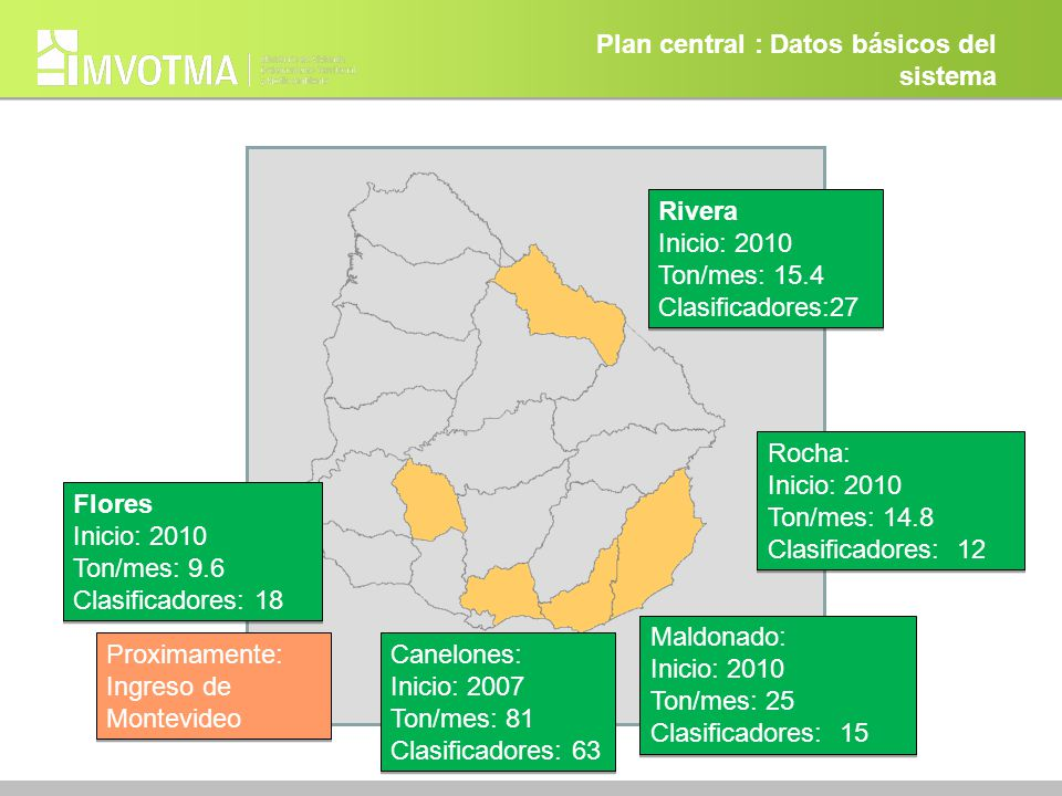 Plan central : Datos básicos del sistema