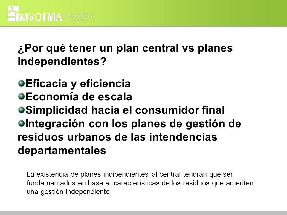 ¿Por qué tener un plan central vs planes independientes