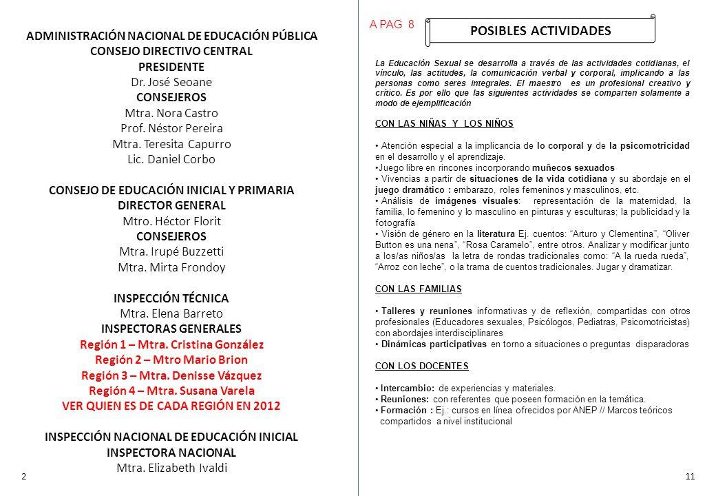 Posibles actividades ADMINISTRACIÓN NACIONAL DE EDUCACIÓN PÚBLICA