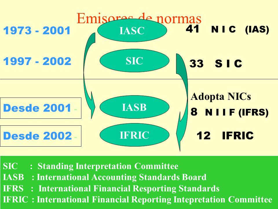 Emisores de normas IASC 41 N I C (IAS) 1973 - 2001 SIC 1997 - 2002