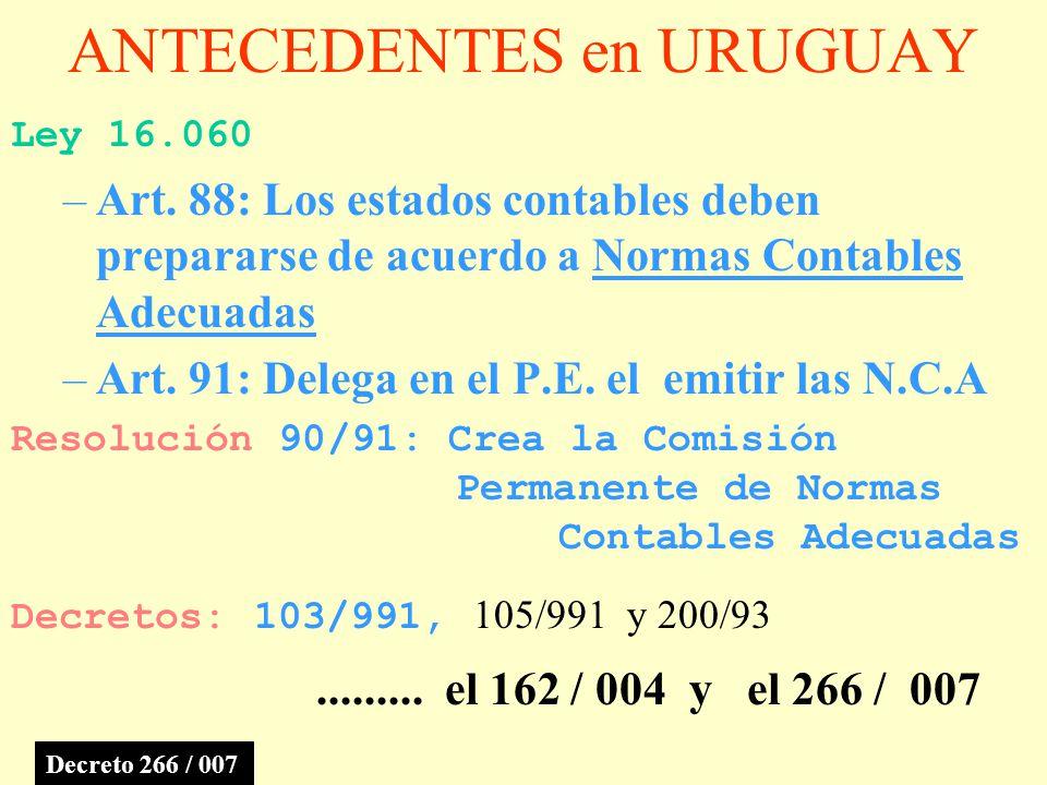 ANTECEDENTES en URUGUAY