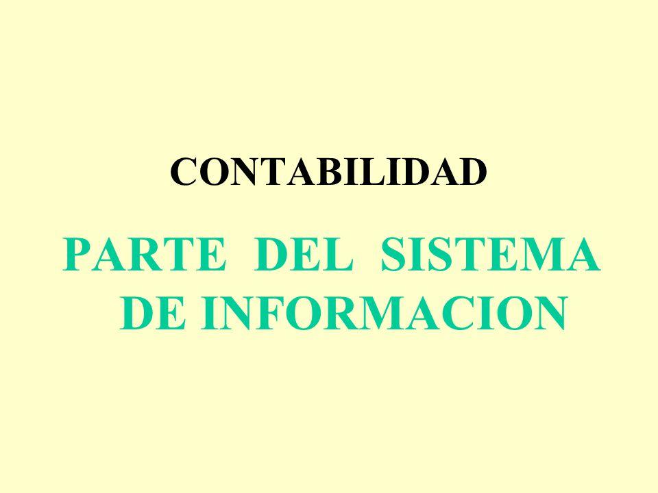 PARTE DEL SISTEMA DE INFORMACION