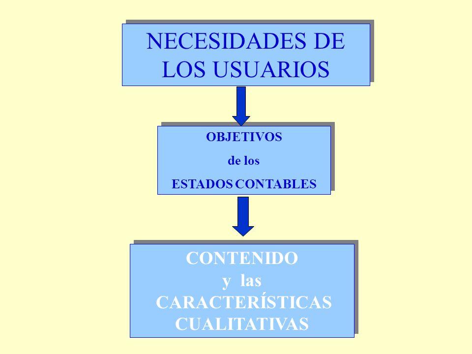 NECESIDADES DE LOS USUARIOS