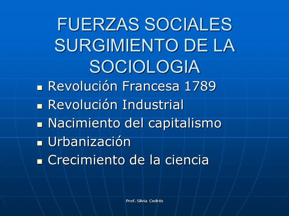 FUERZAS SOCIALES SURGIMIENTO DE LA SOCIOLOGIA