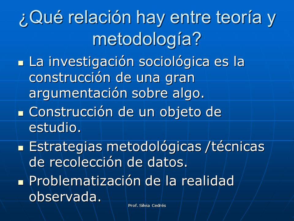¿Qué relación hay entre teoría y metodología