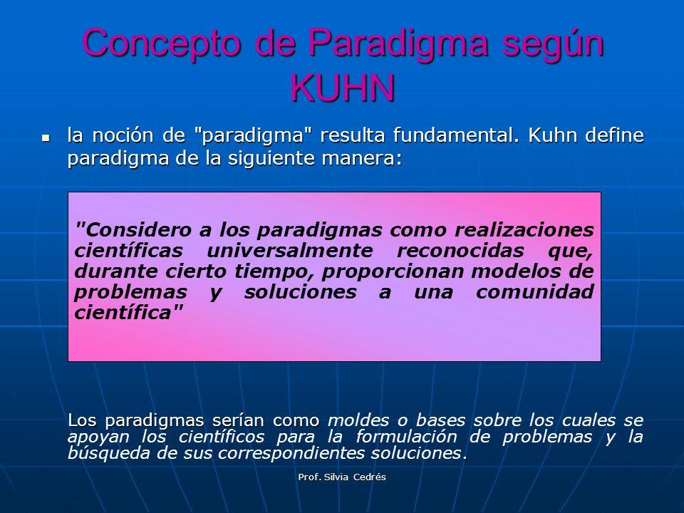 Concepto de Paradigma según KUHN
