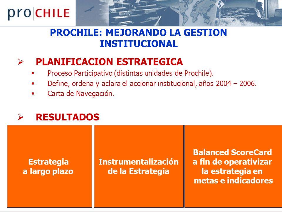 PROCHILE: MEJORANDO LA GESTION INSTITUCIONAL