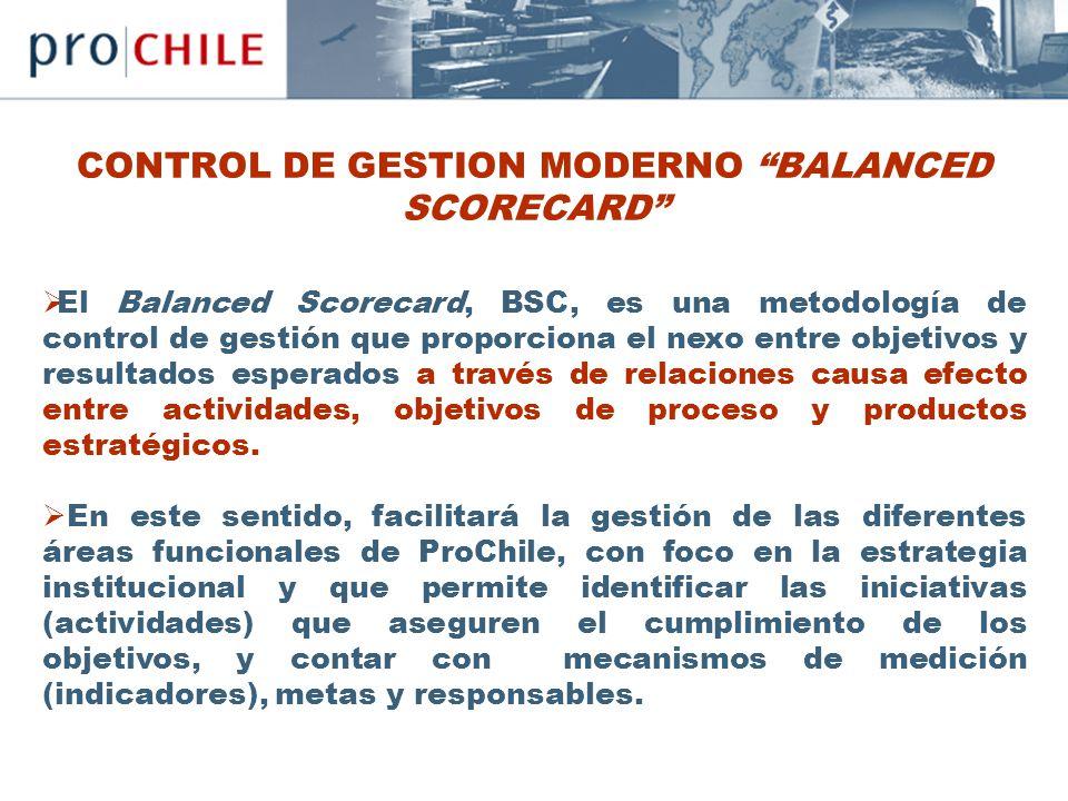 CONTROL DE GESTION MODERNO BALANCED SCORECARD