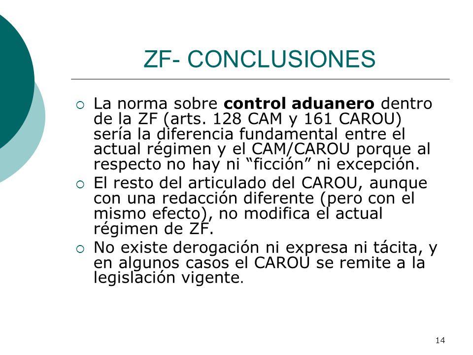 ZF- CONCLUSIONES