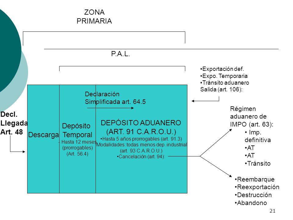 ZONA PRIMARIA P.A.L. Descarga Depósito Temporal DEPÓSITO ADUANERO