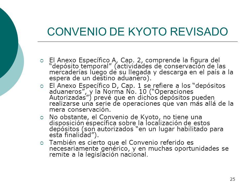 CONVENIO DE KYOTO REVISADO