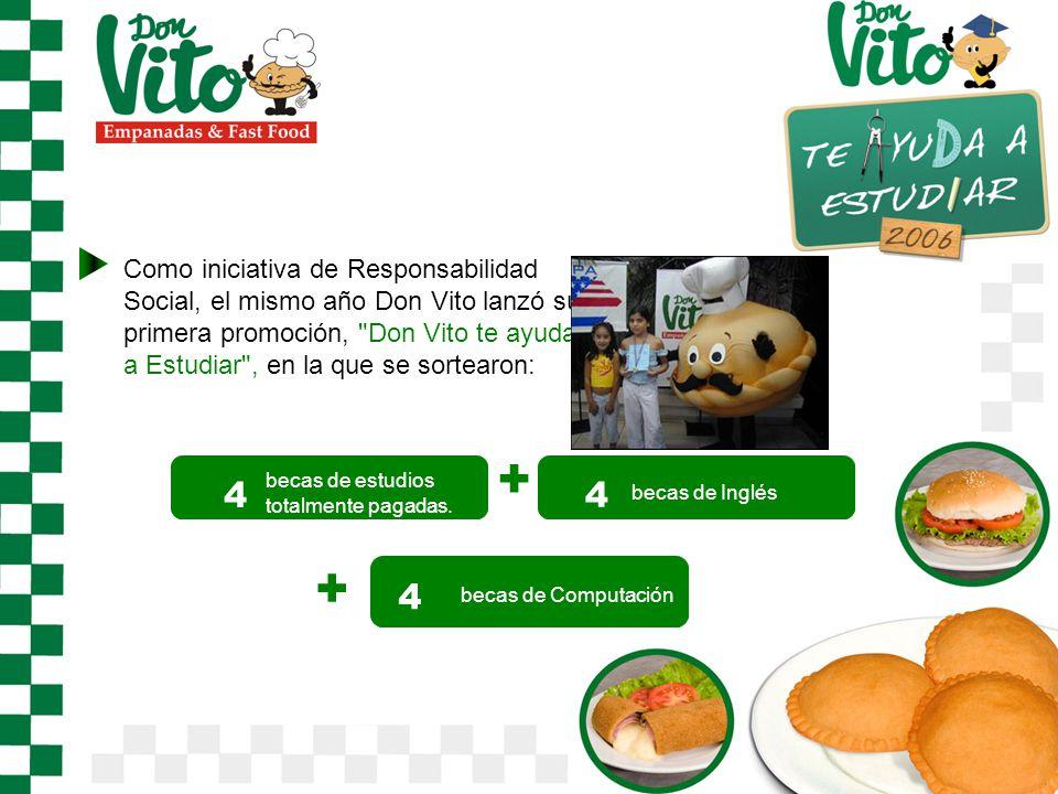 Como iniciativa de Responsabilidad Social, el mismo año Don Vito lanzó su primera promoción, Don Vito te ayuda a Estudiar , en la que se sortearon: