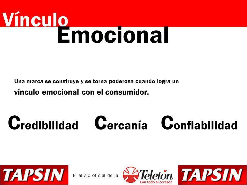 Emocional Vínculo Credibilidad Cercanía Confiabilidad
