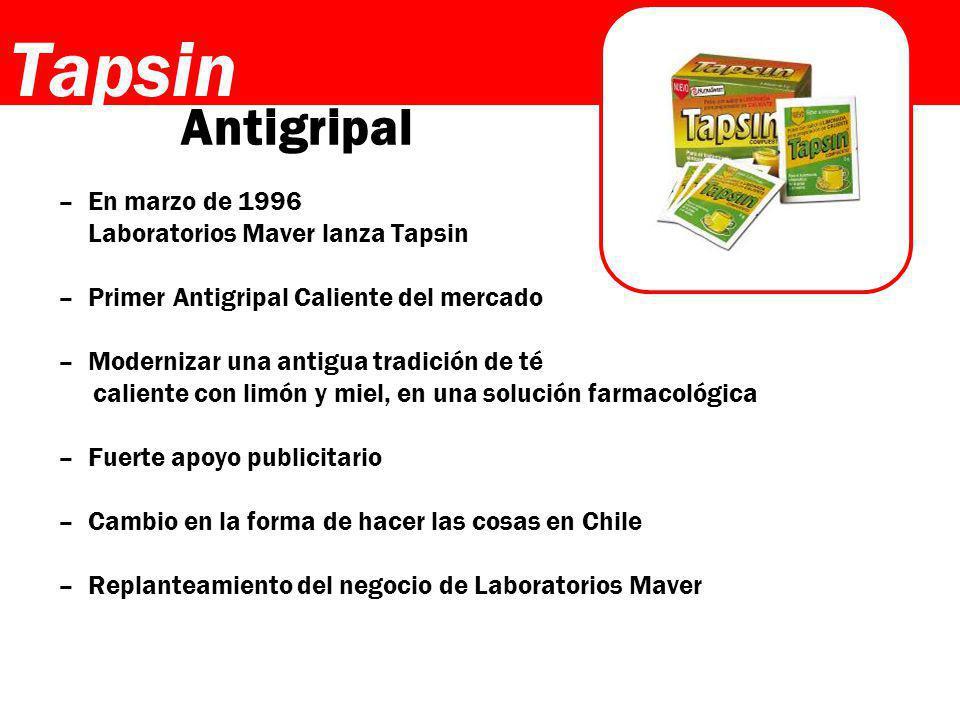 Tapsin Antigripal En marzo de 1996 Laboratorios Maver lanza Tapsin