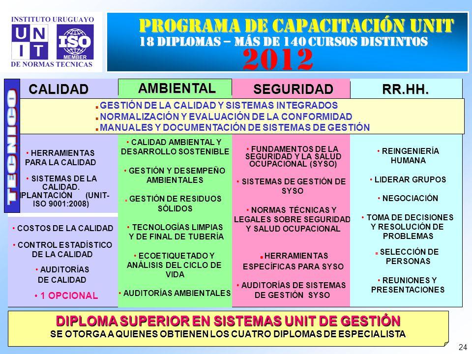 2012 TECNICO PROGRAMA DE CAPACITACIÓN UNIT ■ HERRAMIENTAS