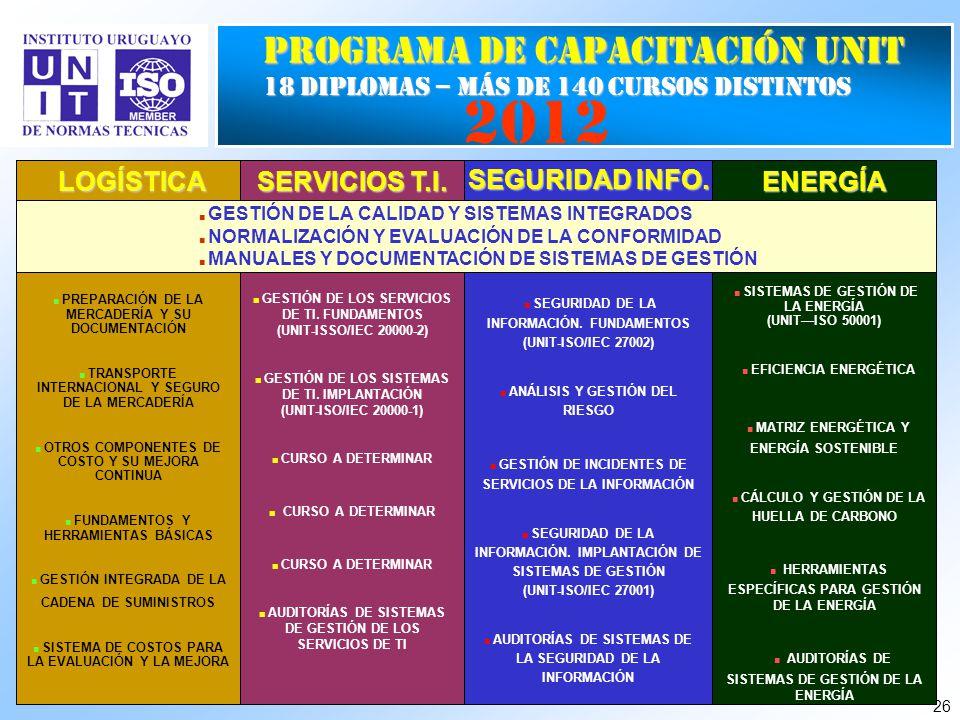 2012 PROGRAMA DE CAPACITACIÓN UNIT ■ EFICIENCIA ENERGÉTICA