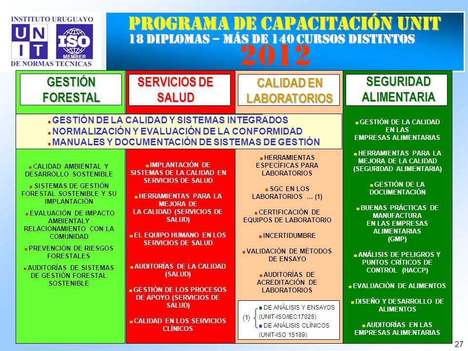 2012 PROGRAMA DE CAPACITACIÓN UNIT