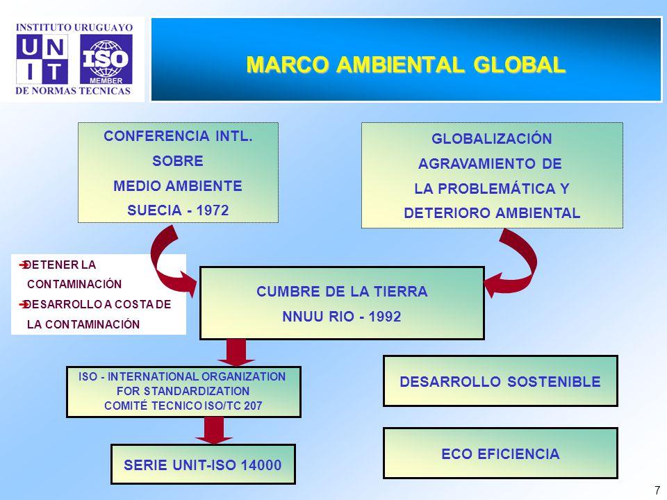 MARCO AMBIENTAL GLOBAL