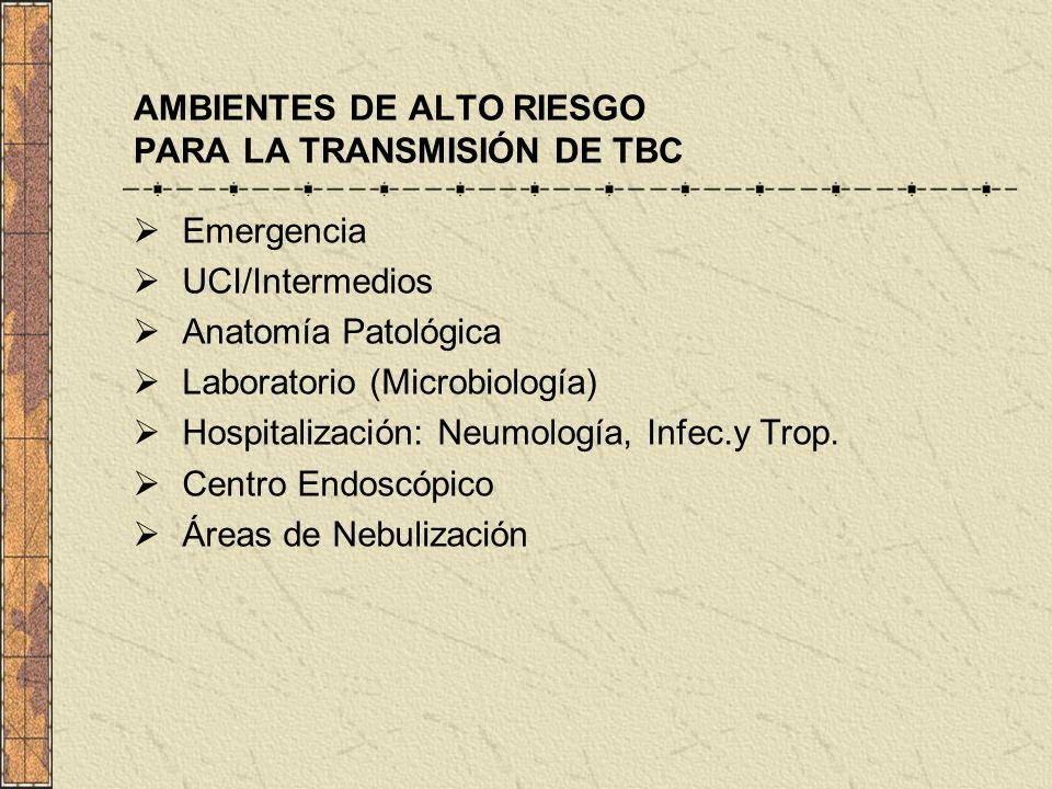 AMBIENTES DE ALTO RIESGO PARA LA TRANSMISIÓN DE TBC