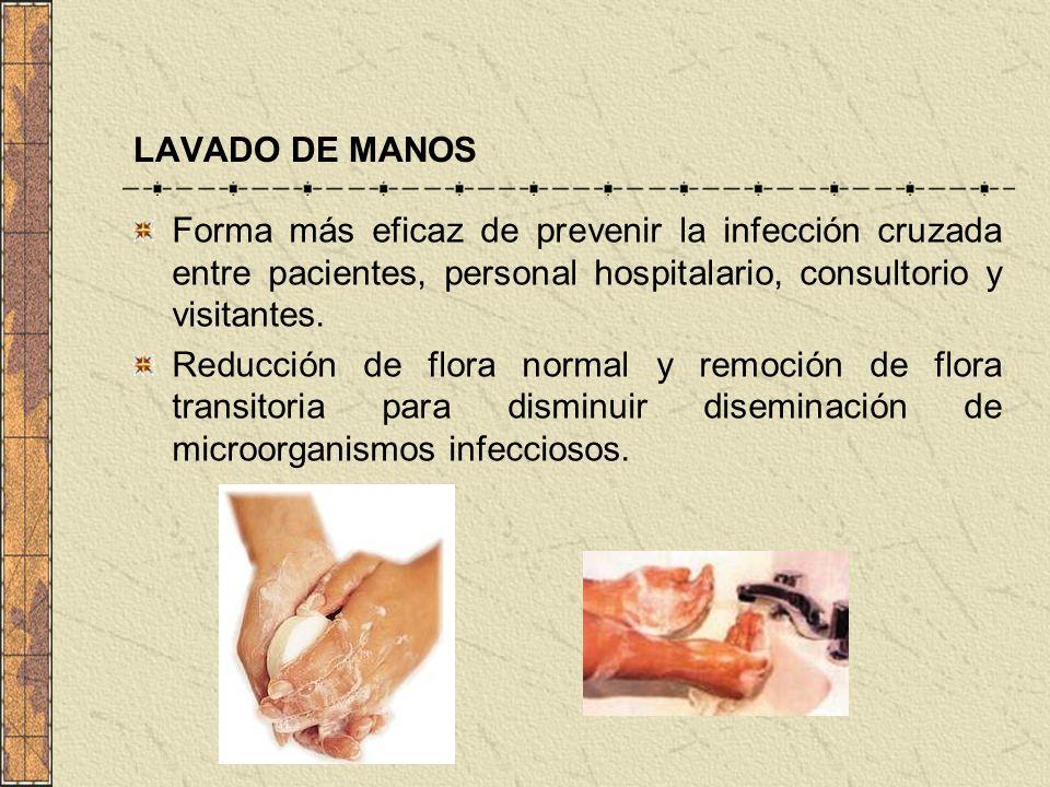 LAVADO DE MANOS Forma más eficaz de prevenir la infección cruzada entre pacientes, personal hospitalario, consultorio y visitantes.