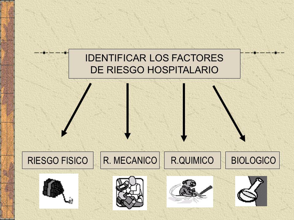 IDENTIFICAR LOS FACTORES DE RIESGO HOSPITALARIO
