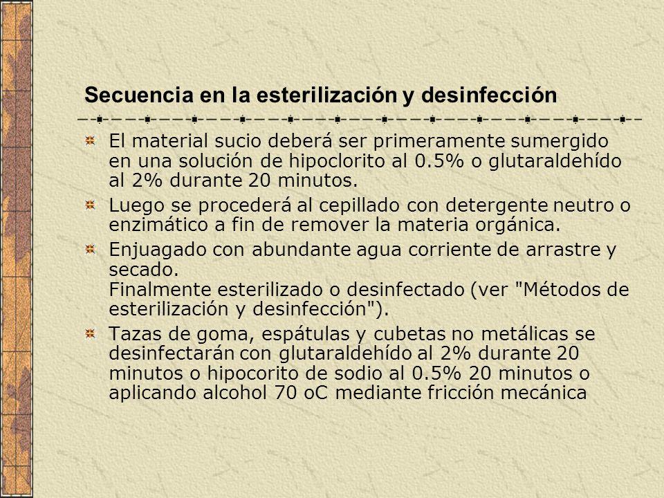 Secuencia en la esterilización y desinfección