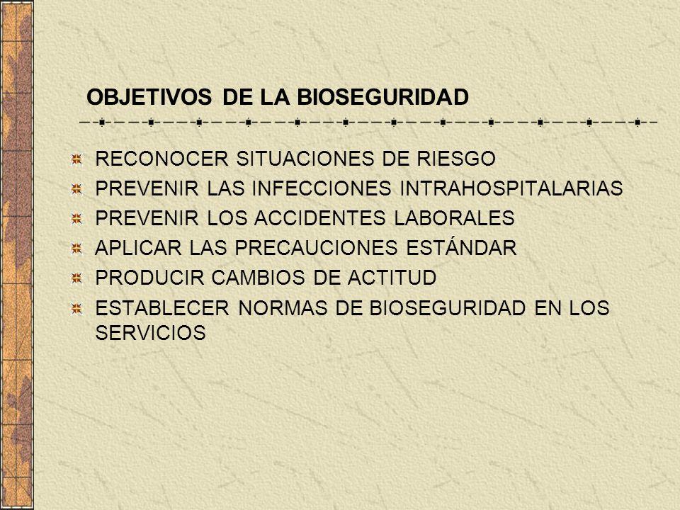 OBJETIVOS DE LA BIOSEGURIDAD