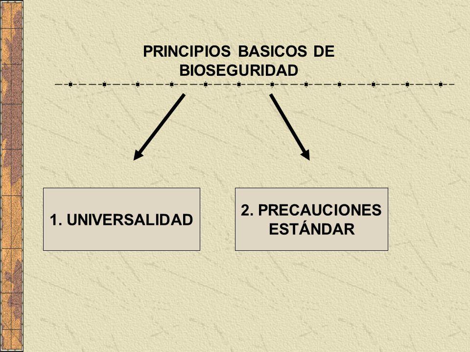 PRINCIPIOS BASICOS DE BIOSEGURIDAD