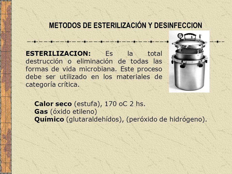 METODOS DE ESTERILIZACIÓN Y DESINFECCION