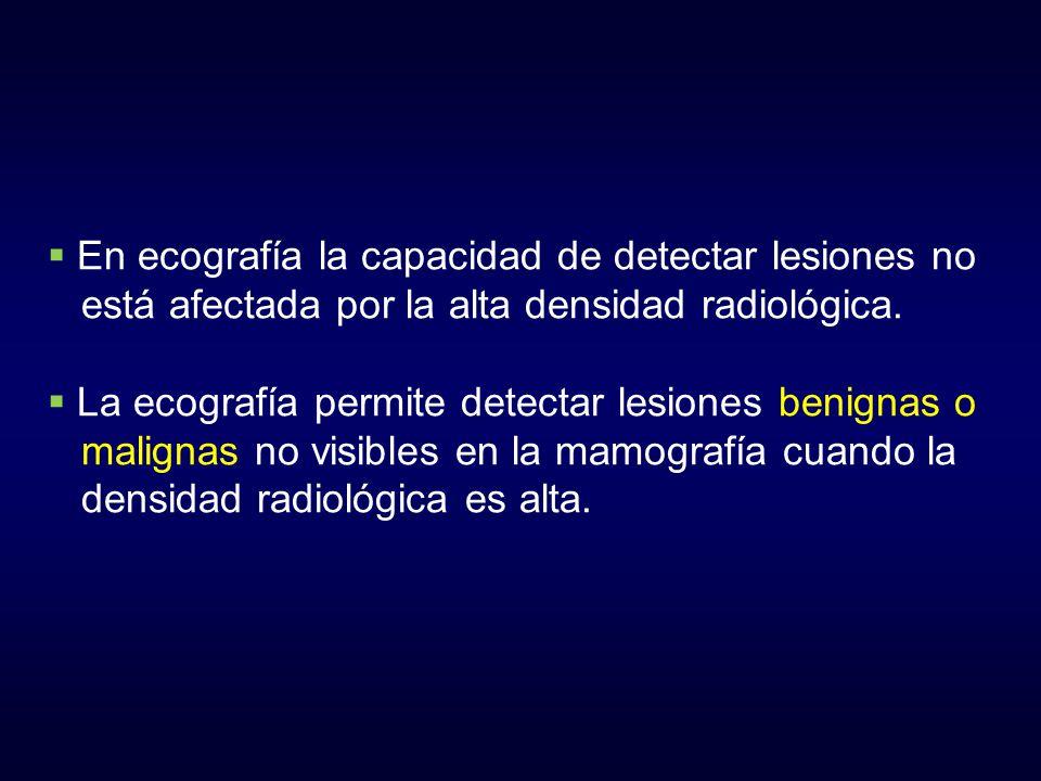 En ecografía la capacidad de detectar lesiones no