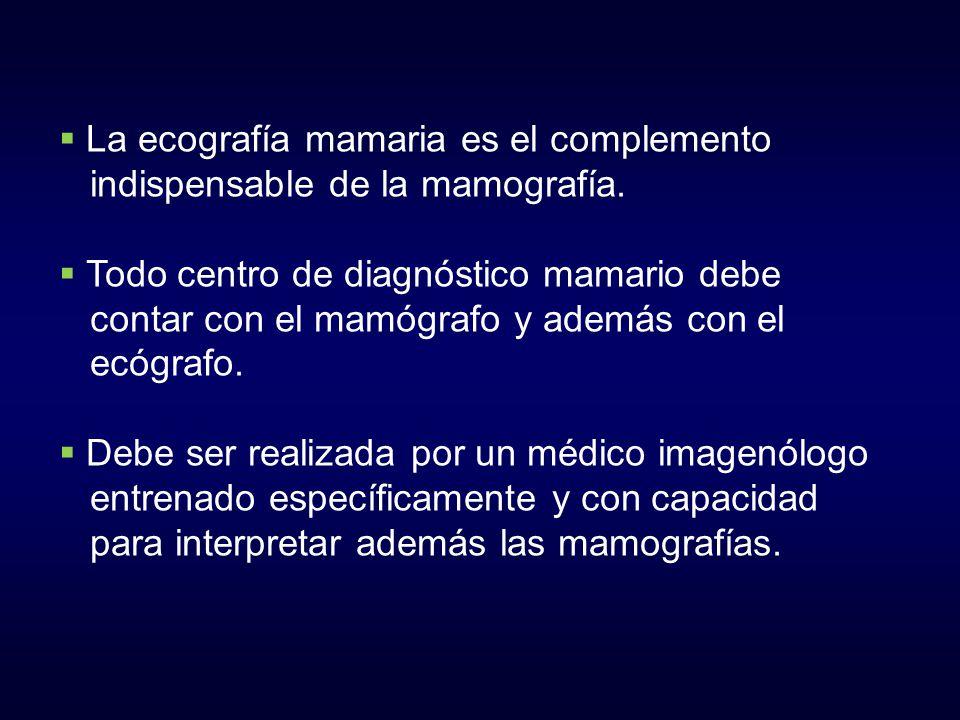 La ecografía mamaria es el complemento