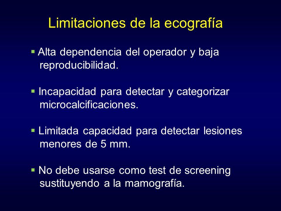 Limitaciones de la ecografía