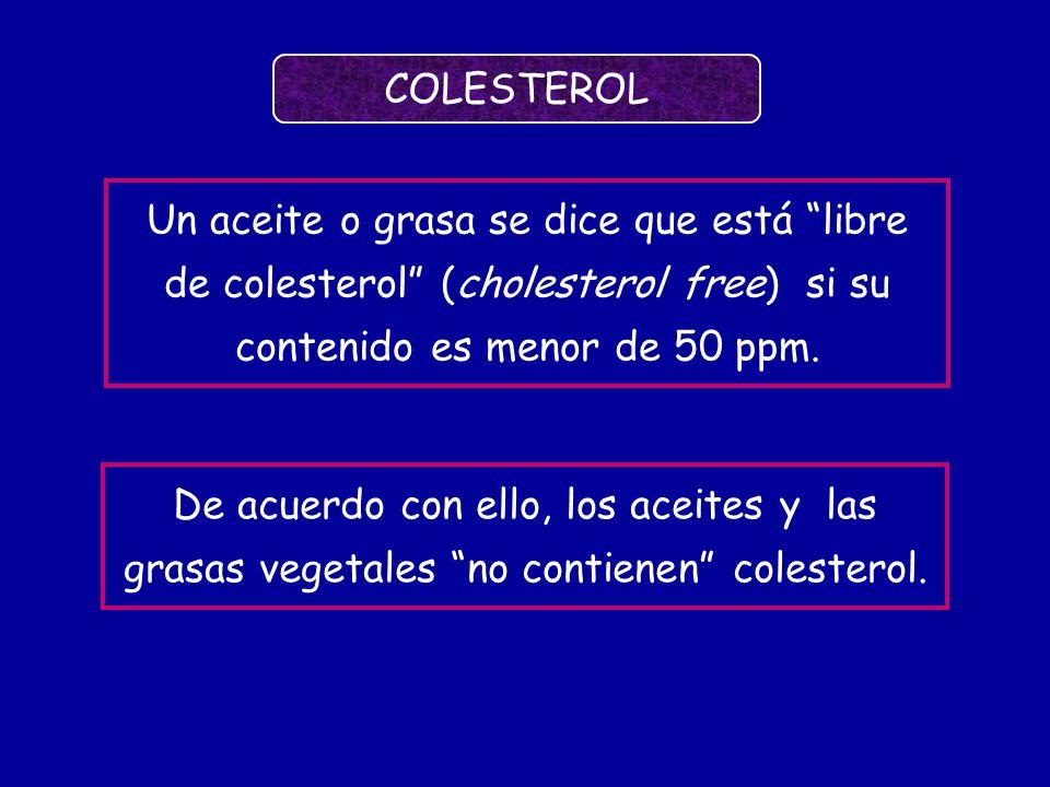 COLESTEROL Un aceite o grasa se dice que está libre de colesterol (cholesterol free) si su contenido es menor de 50 ppm.