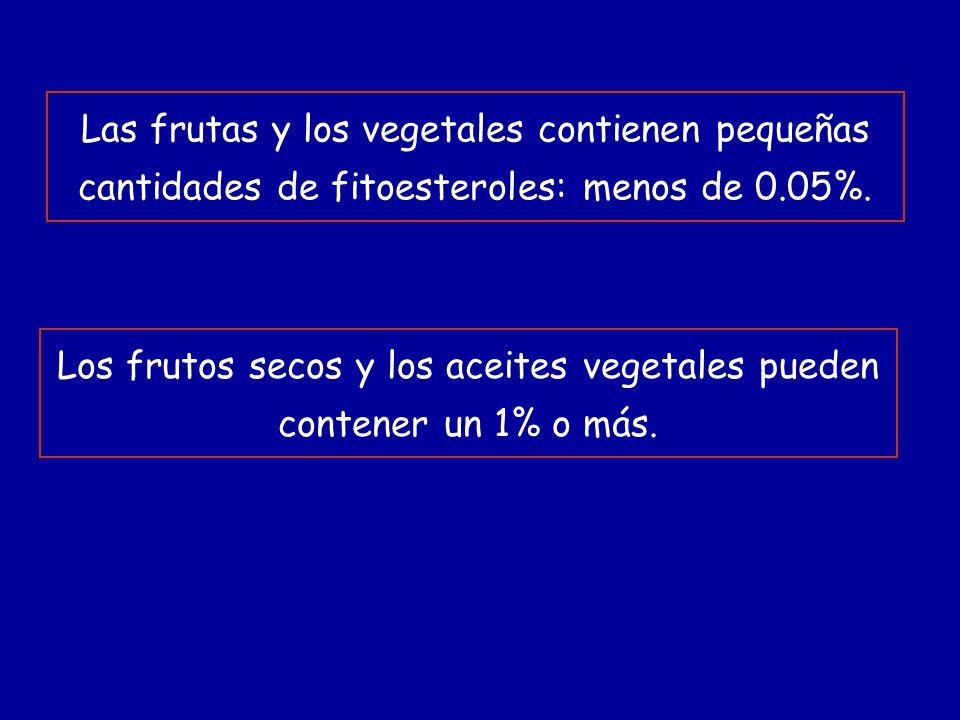 Los frutos secos y los aceites vegetales pueden contener un 1% o más.